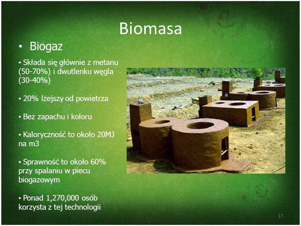 Biomasa Biogaz 17 Składa się głównie z metanu (50-70%) i dwutlenku węgla (30-40%) 20% lżejszy od powietrza Bez zapachu i koloru Kaloryczność to około