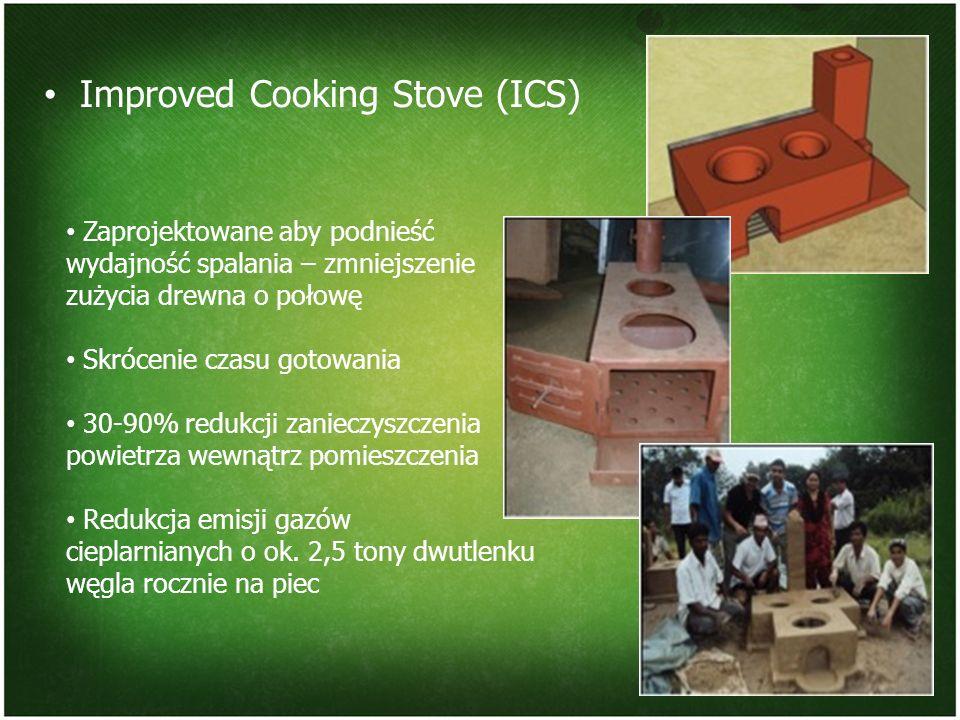 Improved Cooking Stove (ICS) 18 Zaprojektowane aby podnieść wydajność spalania – zmniejszenie zużycia drewna o połowę Skrócenie czasu gotowania 30-90%