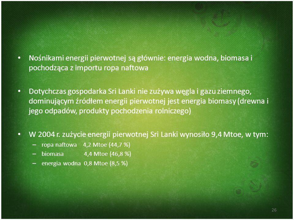 Nośnikami energii pierwotnej są głównie: energia wodna, biomasa i pochodząca z importu ropa naftowa Dotychczas gospodarka Sri Lanki nie zużywa węgla i