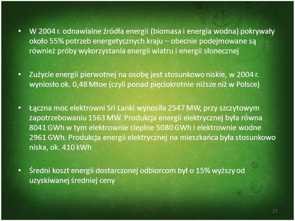 W 2004 r. odnawialne źródła energii (biomasa i energia wodna) pokrywały około 55% potrzeb energetycznych kraju – obecnie podejmowane są również próby