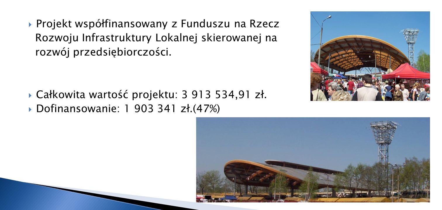 Projekt współfinansowany z Funduszu na Rzecz Rozwoju Infrastruktury Lokalnej skierowanej na rozwój przedsiębiorczości. Całkowita wartość projektu: 3 9