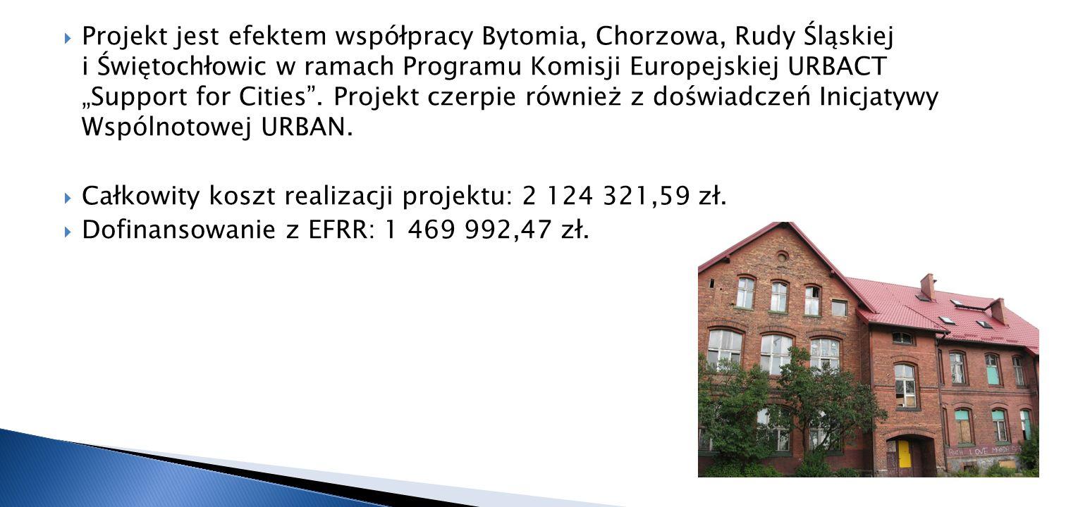 Projekt jest efektem współpracy Bytomia, Chorzowa, Rudy Śląskiej i Świętochłowic w ramach Programu Komisji Europejskiej URBACT Support for Cities. Pro