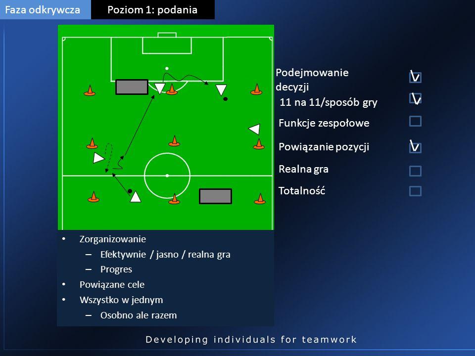 Faza odkrywczaPoziom 1: podania Podejmowanie decyzji 11 na 11/sposób gry Funkcje zespołowe Powiązanie pozycji Realna gra Totalność Zorganizowanie – Efektywnie / jasno / realna gra – Progres Powiązane cele Wszystko w jednym – Osobno ale razem