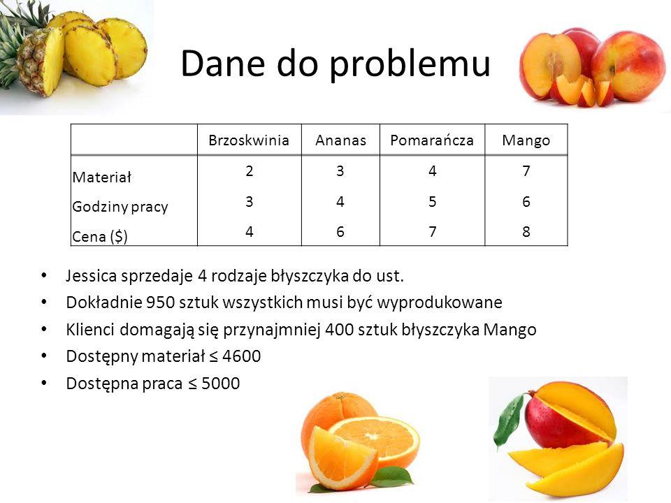 Model Parametry: W – maksymalna waga plecaka N – ilość towarów w magazynie w i – waga dobra i v i – wartość dobra i Zmienne decyzyjne: x i – jak dużo towaru i włożyć do plecaka (udział całości tego co jest w magazynie) Funkcja celu: Maksymalizuj wartość towarów Ograniczenia: (a) Złodziej nie może wziąć więcej danego towaru niż jest w magazynie.