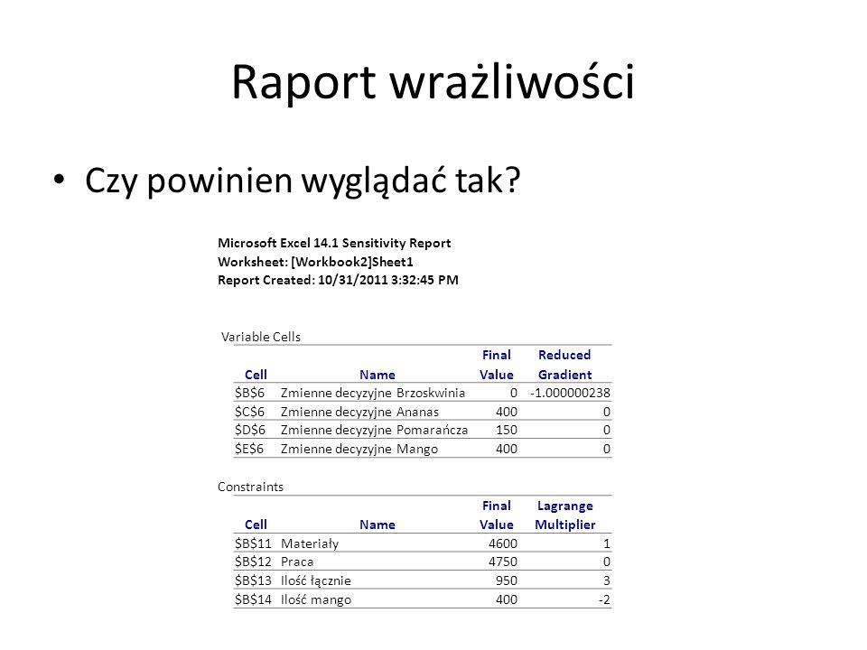 Raport wrażliwości Czy powinien wyglądać tak? Microsoft Excel 14.1 Sensitivity Report Worksheet: [Workbook2]Sheet1 Report Created: 10/31/2011 3:32:45