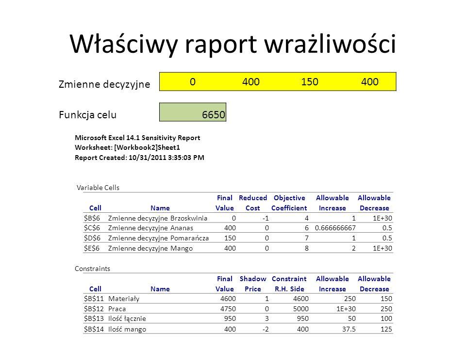 Właściwy raport wrażliwości Microsoft Excel 14.1 Sensitivity Report Worksheet: [Workbook2]Sheet1 Report Created: 10/31/2011 3:35:03 PM Variable Cells