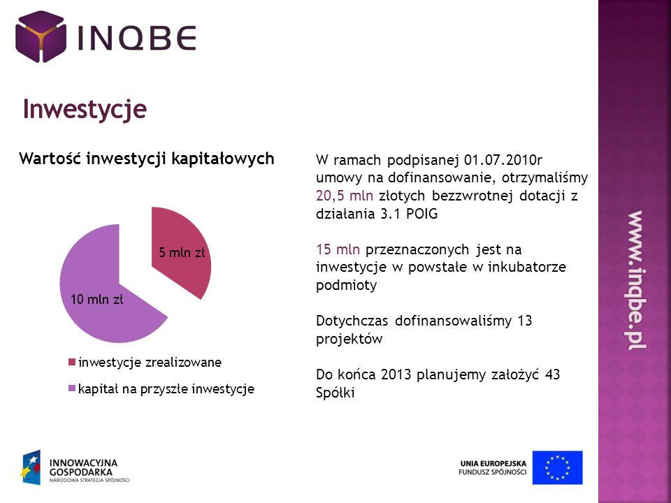 W ramach podpisanej 01.07.2010r umowy na dofinansowanie, otrzymaliśmy 20,5 mln złotych bezzwrotnej dotacji z działania 3.1 POIG 15 mln przeznaczonych