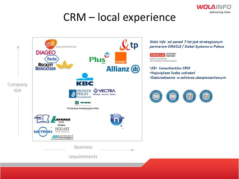 CRM – local experience Business requirements Company size Wola Info od ponad 7 lat jest strategicznym partnerem ORACLE / Siebel Systems w Polsce 25+ k