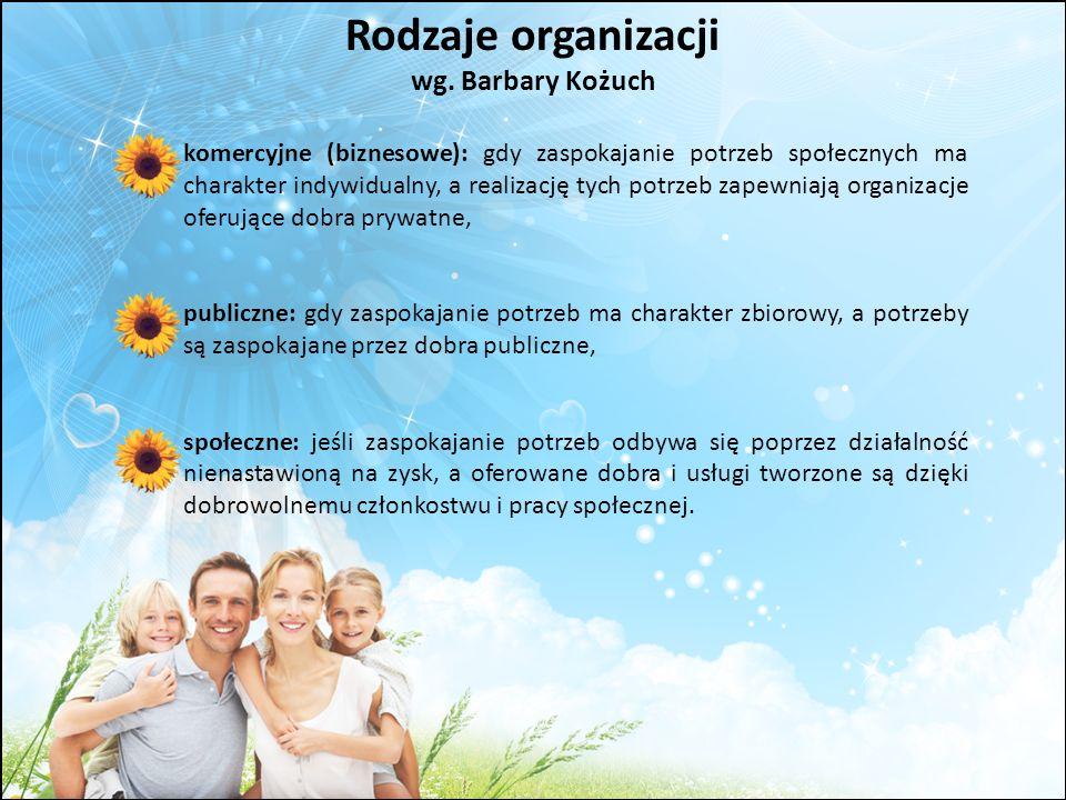 Rodzaje organizacji wg. Barbary Kożuch komercyjne (biznesowe): gdy zaspokajanie potrzeb społecznych ma charakter indywidualny, a realizację tych potrz