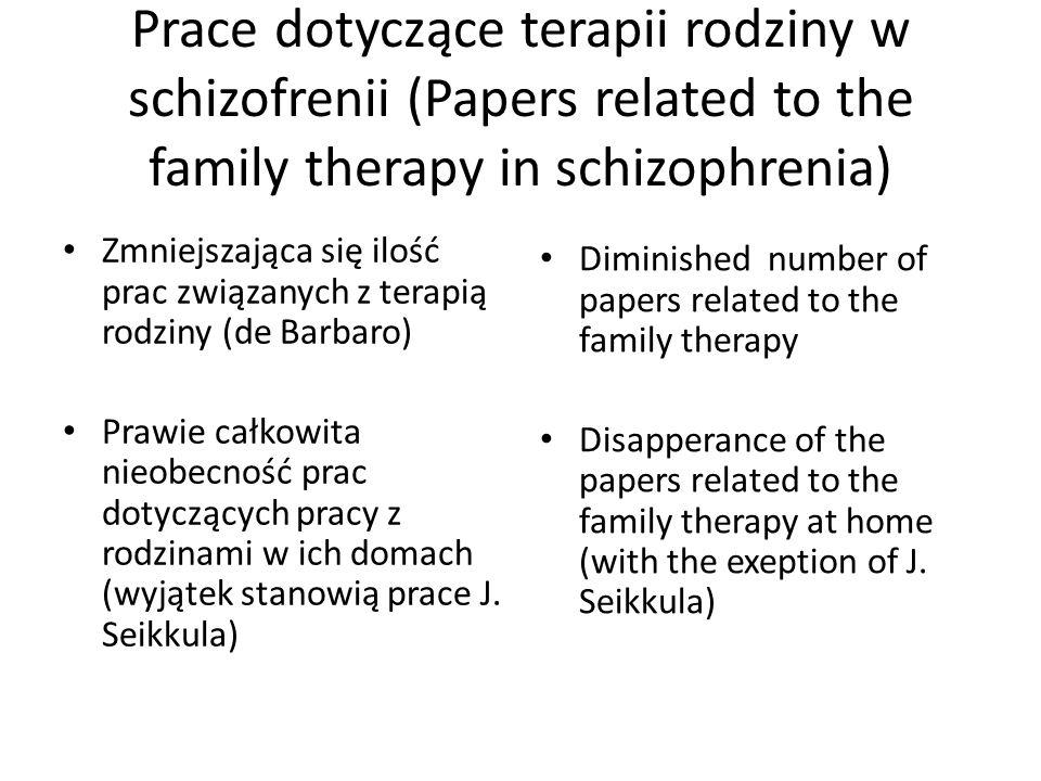 Prace dotyczące terapii rodziny w schizofrenii (Papers related to the family therapy in schizophrenia) Zmniejszająca się ilość prac związanych z terap