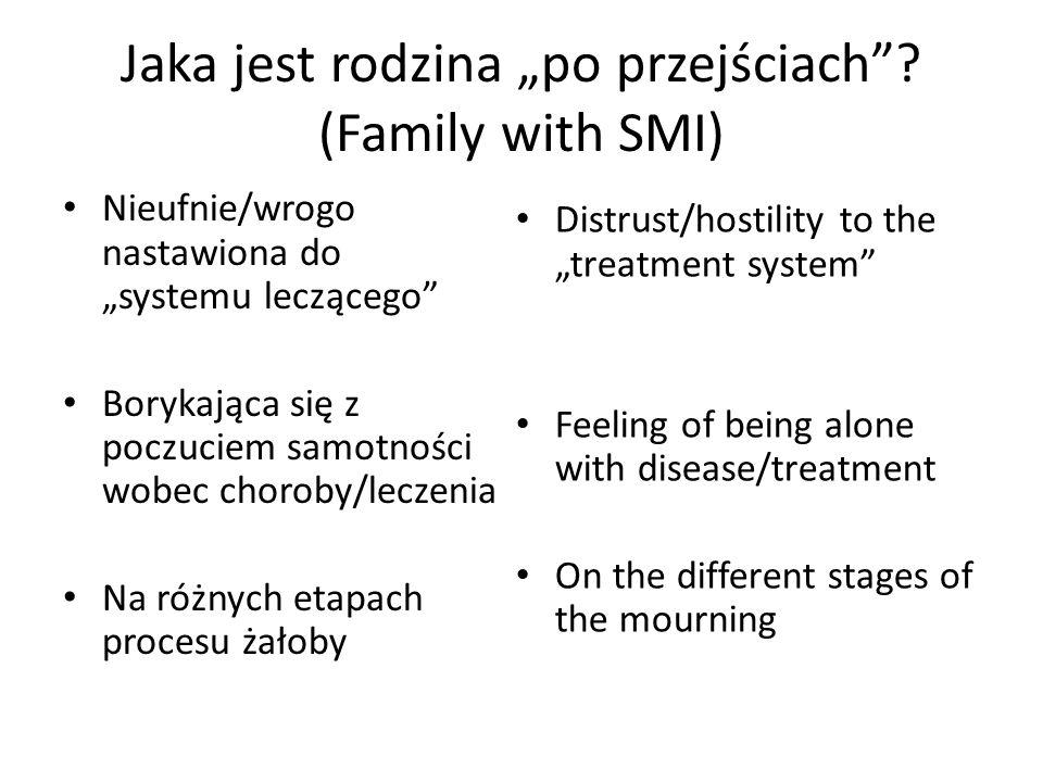 Jaka jest rodzina po przejściach? (Family with SMI) Nieufnie/wrogo nastawiona do systemu leczącego Borykająca się z poczuciem samotności wobec choroby