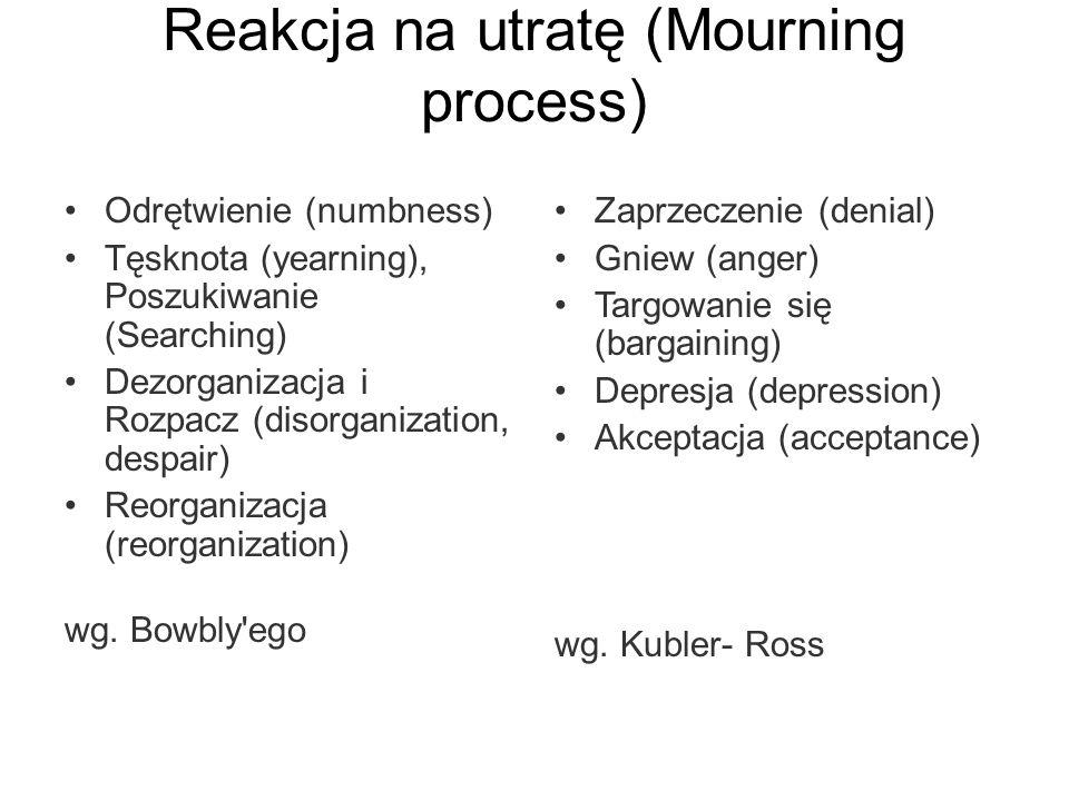Reakcja na utratę (Mourning process) Odrętwienie (numbness) Tęsknota (yearning), Poszukiwanie (Searching) Dezorganizacja i Rozpacz (disorganization, d