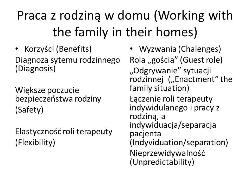 Praca z rodziną w domu (Working with the family in their homes) Korzyści (Benefits) Diagnoza sytemu rodzinnego (Diagnosis) Większe poczucie bezpieczeń