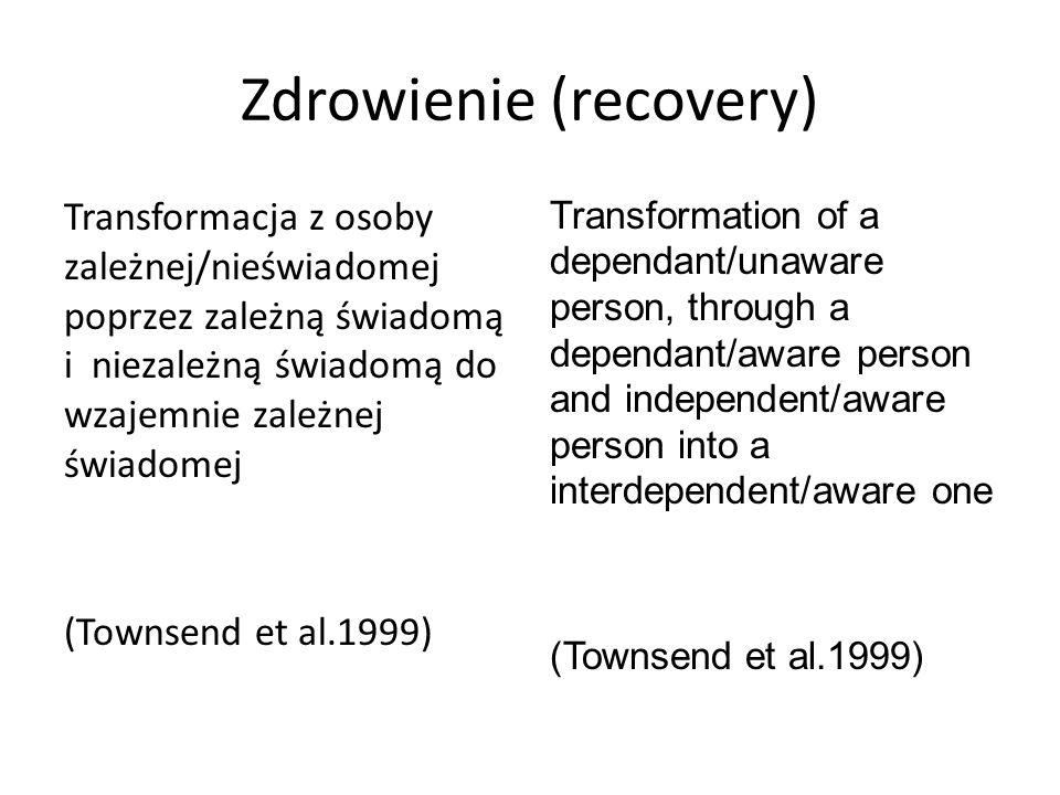 Zdrowienie (recovery) Transformacja z osoby zależnej/nieświadomej poprzez zależną świadomą i niezależną świadomą do wzajemnie zależnej świadomej (Town