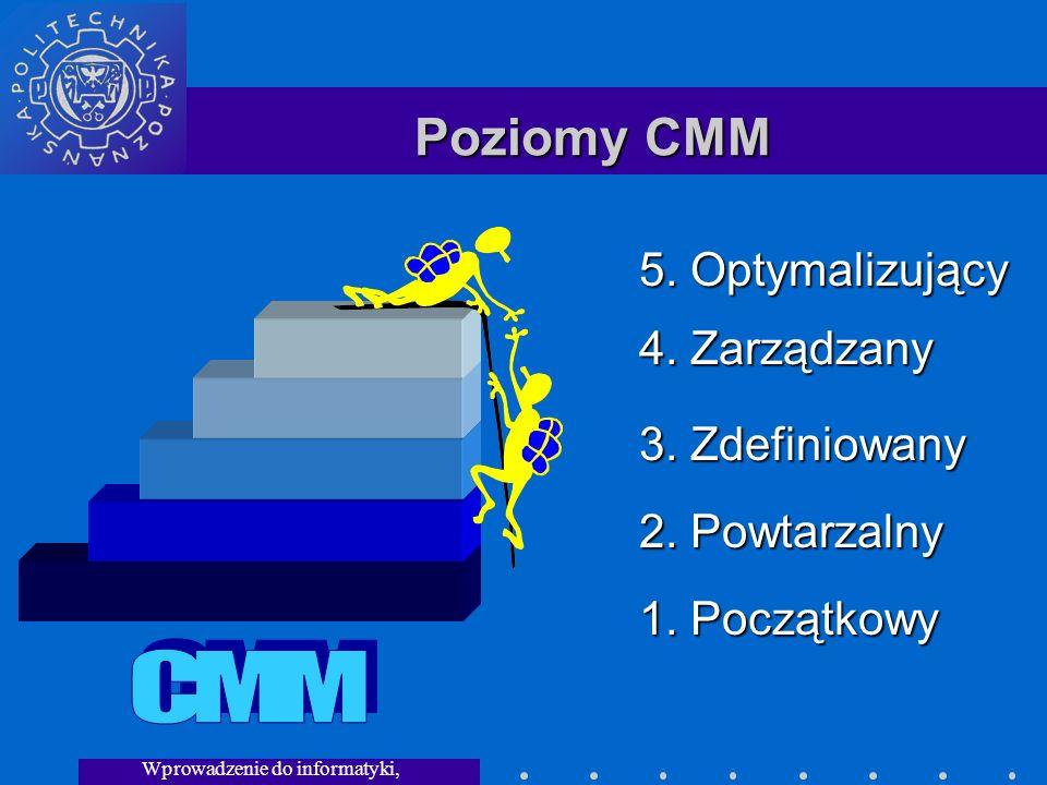 Wprowadzenie do informatyki, Wykład 3 Poziomy CMM 3.