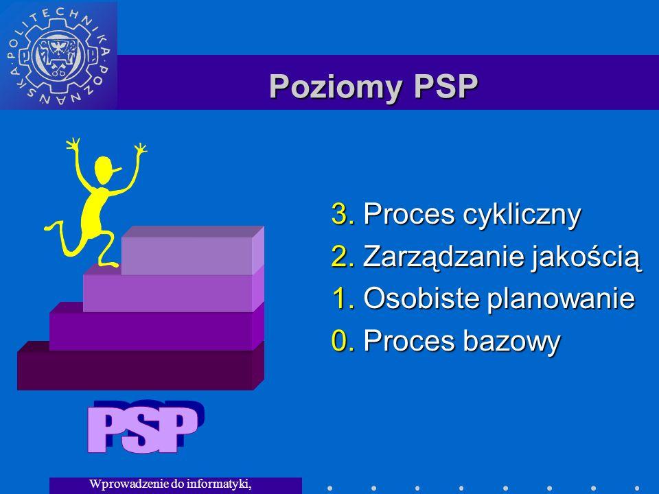 Wprowadzenie do informatyki, Wykład 3 Poziomy PSP 3.