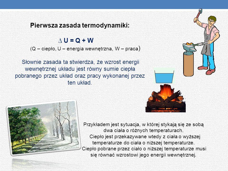 Pierwsza zasada termodynamiki: U = Q + W (Q – ciepło, U – energia wewnętrzna, W – praca ) Słownie zasada ta stwierdza, że wzrost energii wewnętrznej u