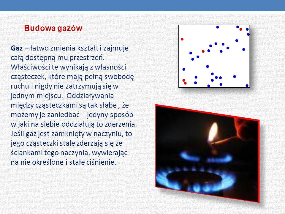 Gaz – łatwo zmienia kształt i zajmuje całą dostępną mu przestrzeń. Właściwości te wynikają z własności cząsteczek, które mają pełną swobodę ruchu i ni