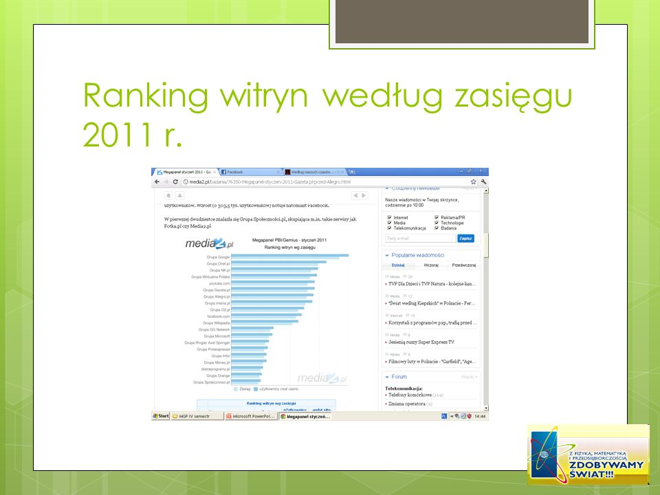 Ranking witryn według zasięgu 2011 r.