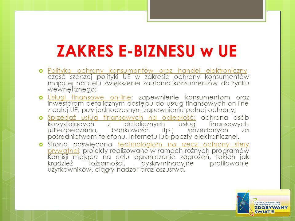 ZAKRES E-BIZNESU w UE Polityka ochrony konsumentów oraz handel elektroniczny: część szerszej polityki UE w zakresie ochrony konsumentów mającej na cel