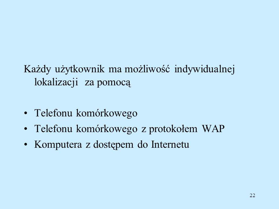 22 Każdy użytkownik ma możliwość indywidualnej lokalizacji za pomocą Telefonu komórkowego Telefonu komórkowego z protokołem WAP Komputera z dostępem d