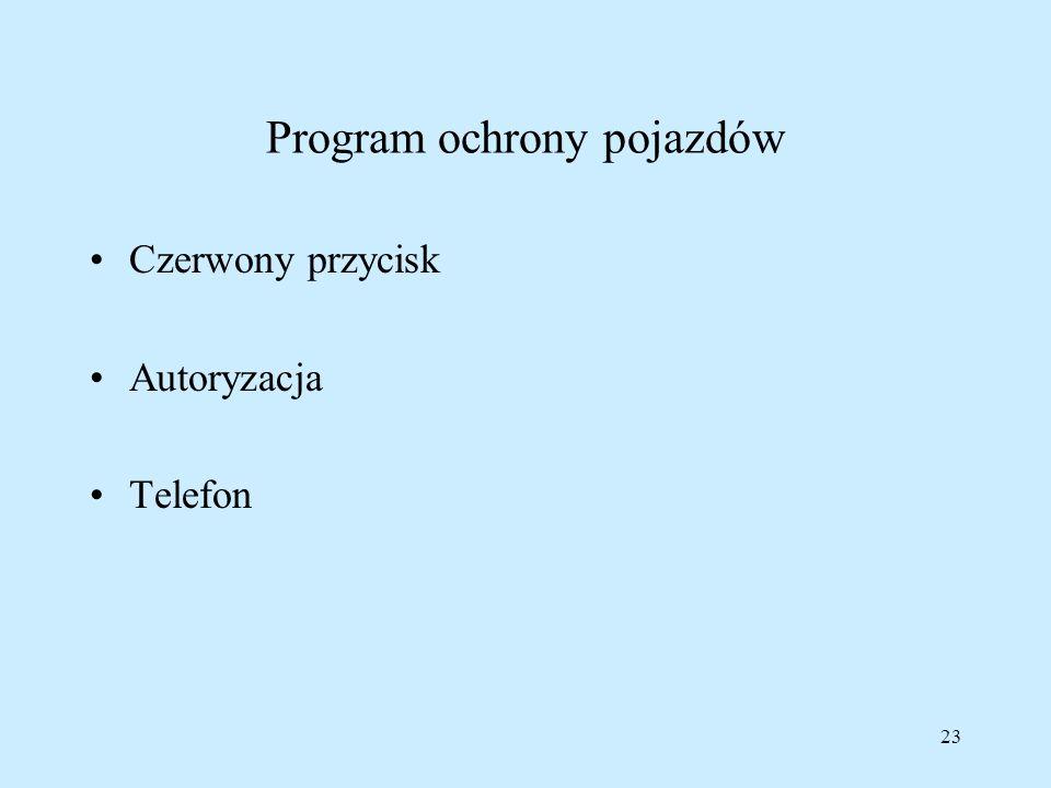 23 Program ochrony pojazdów Czerwony przycisk Autoryzacja Telefon