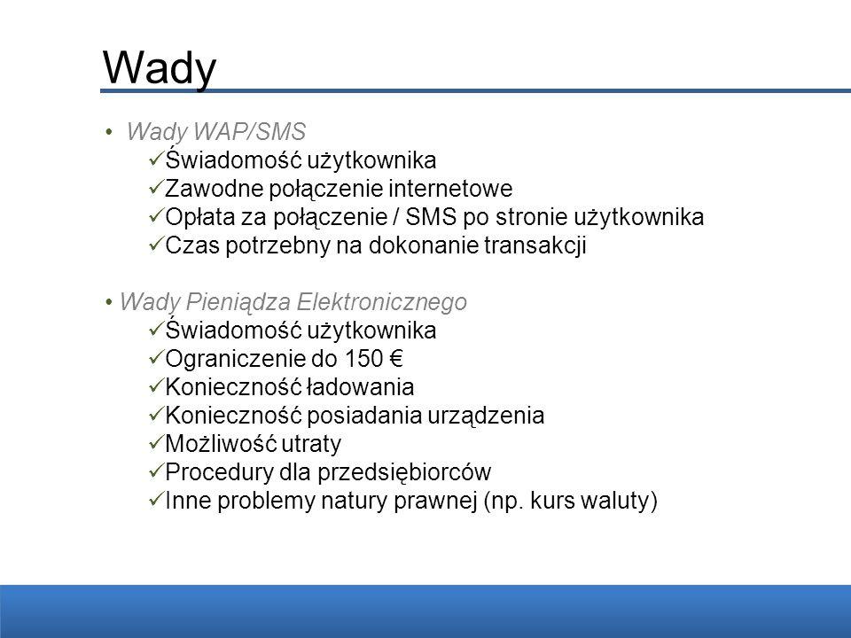 Wady Wady WAP/SMS Świadomość użytkownika Zawodne połączenie internetowe Opłata za połączenie / SMS po stronie użytkownika Czas potrzebny na dokonanie