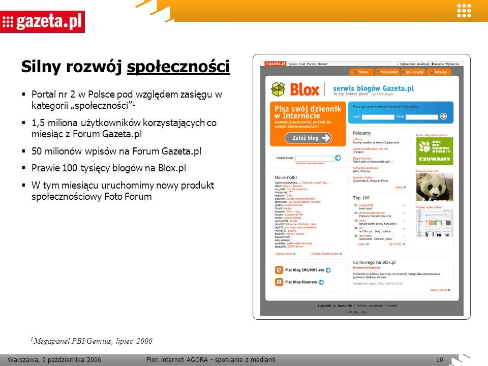 Warszawa, 9 października 2006Pion internet AGORA - spotkanie z mediami10 Silny rozwój społeczności Portal nr 2 w Polsce pod względem zasięgu w kategor