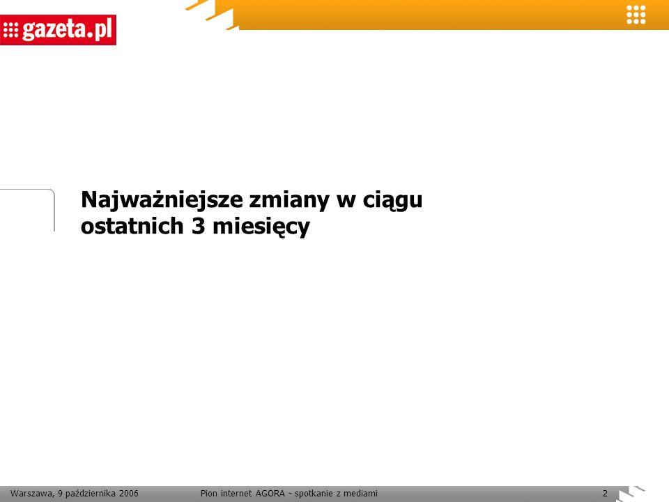 Warszawa, 9 października 2006Pion internet AGORA - spotkanie z mediami23