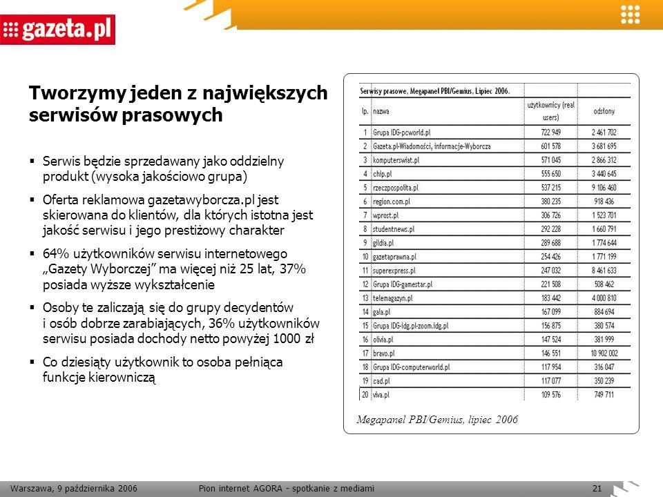 Warszawa, 9 października 2006Pion internet AGORA - spotkanie z mediami21 Tworzymy jeden z największych serwisów prasowych Serwis będzie sprzedawany ja