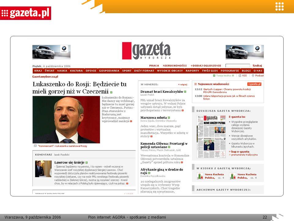 Warszawa, 9 października 2006Pion internet AGORA - spotkanie z mediami22