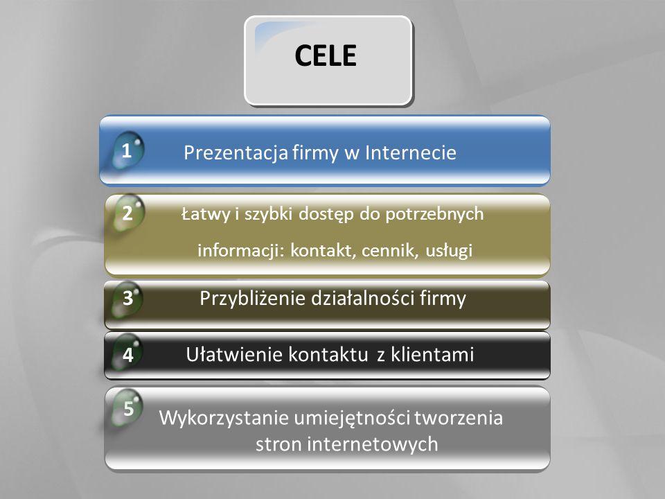 Prezentacja firmy w Internecie Łatwy i szybki dostęp do potrzebnych informacji: kontakt, cennik, usługi Przybliżenie działalności firmy Ułatwienie kontaktu z klientami 4 1 2 3 CELE Wykorzystanie umiejętności tworzenia stron internetowych 5