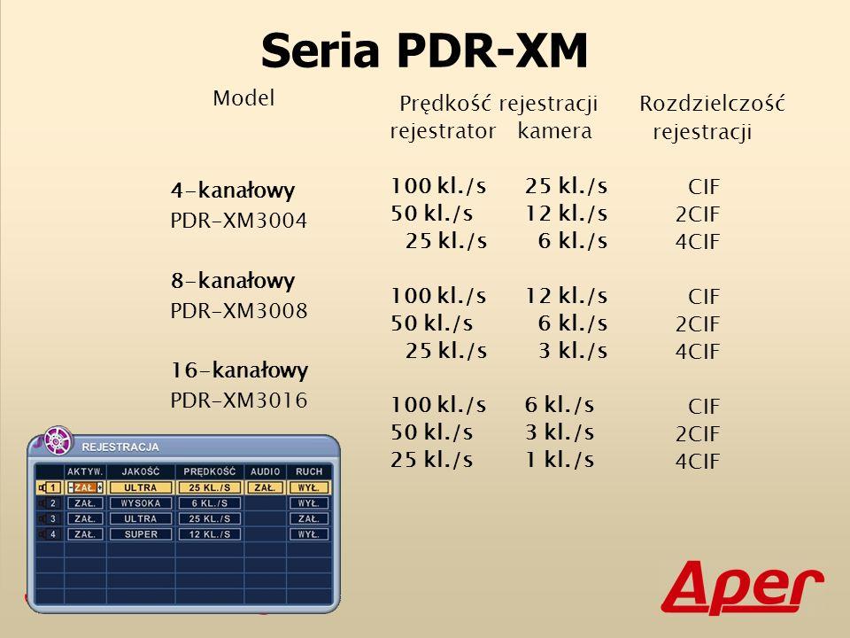 Seria PDR-XM Model 4-kanałowy PDR-XM3004 8-kanałowy PDR-XM3008 16-kanałowy PDR-XM3016 Prędkość rejestracji rejestratorkamera 100 kl./s 25 kl./s 50 kl.