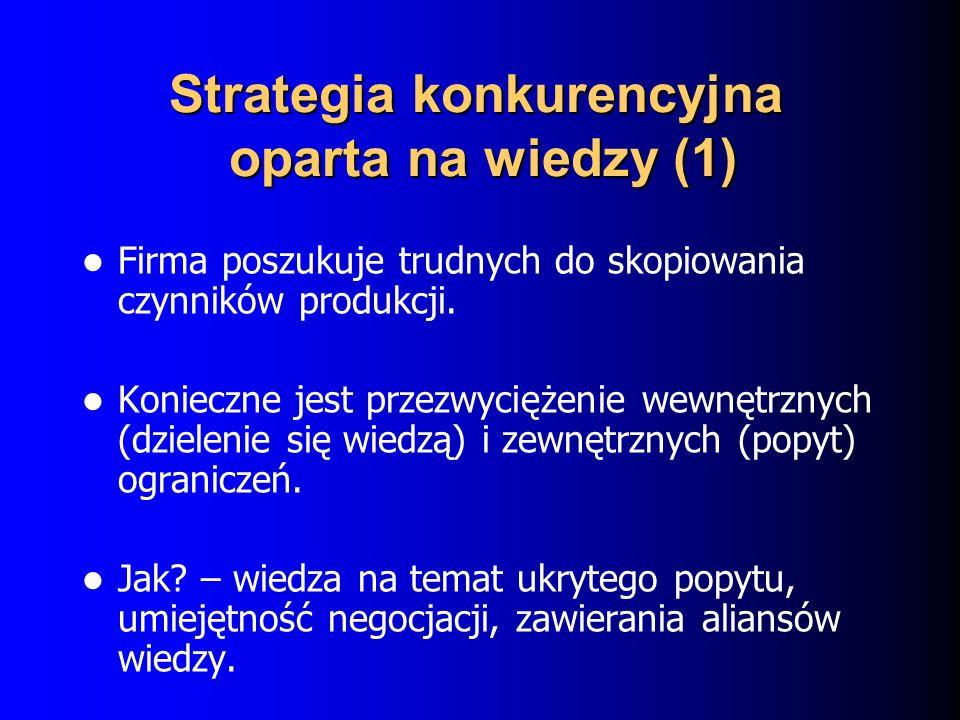 Strategia konkurencyjna oparta na wiedzy (1) Firma poszukuje trudnych do skopiowania czynników produkcji.
