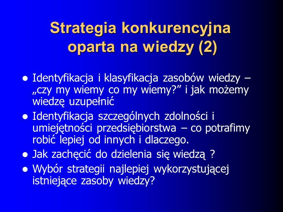 Strategia konkurencyjna oparta na wiedzy (2) Identyfikacja i klasyfikacja zasobów wiedzy – czy my wiemy co my wiemy.