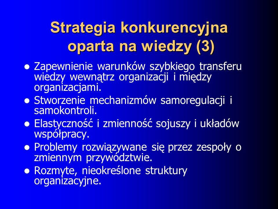Strategia konkurencyjna oparta na wiedzy (3) Zapewnienie warunków szybkiego transferu wiedzy wewnątrz organizacji i między organizacjami.