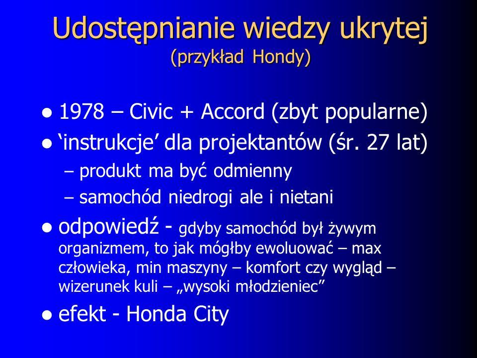 Udostępnianie wiedzy ukrytej (przykład Hondy) 1978 – Civic + Accord (zbyt popularne) instrukcje dla projektantów (śr.