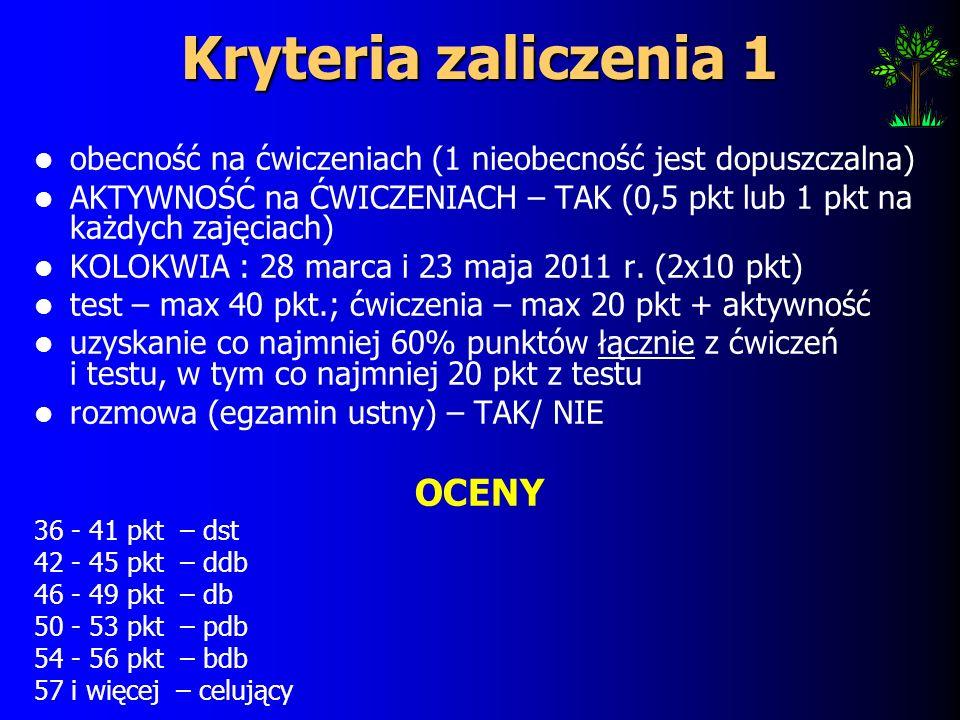 Kryteria zaliczenia 1 obecność na ćwiczeniach (1 nieobecność jest dopuszczalna) AKTYWNOŚĆ na ĆWICZENIACH – TAK (0,5 pkt lub 1 pkt na każdych zajęciach) KOLOKWIA : 28 marca i 23 maja 2011 r.
