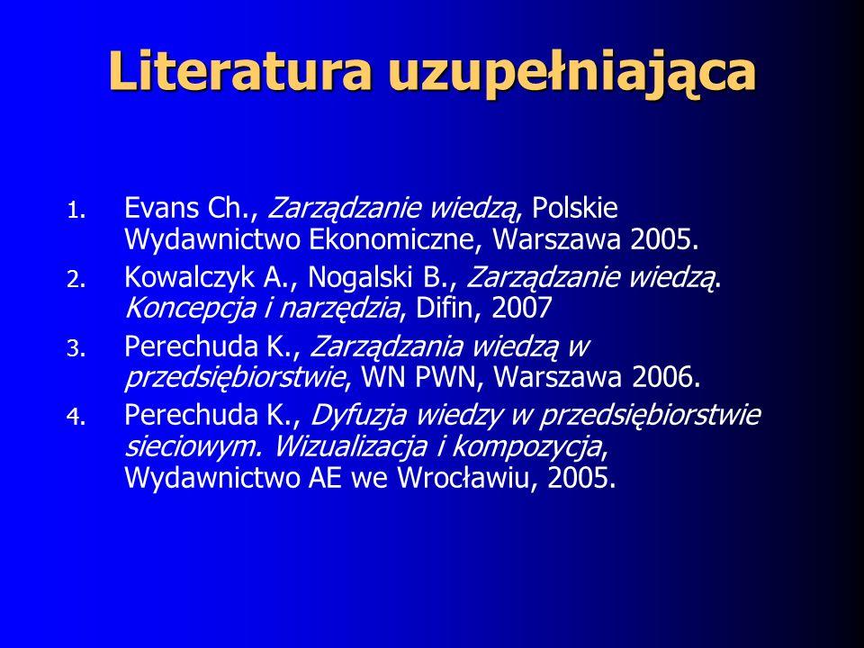 Literatura uzupełniająca 1.