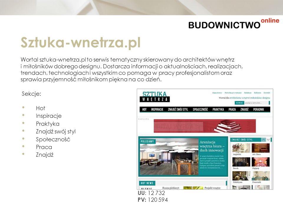 Sztuka-wnetrza.pl Wortal sztuka-wnetrza.pl to serwis tematyczny skierowany do architektów wnętrz i miłośników dobrego designu. Dostarcza informacji o