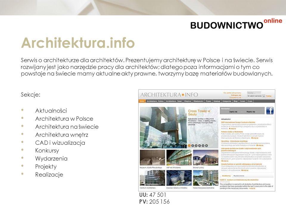 Architektura.info Serwis o architekturze dla architektów. Prezentujemy architekturę w Polsce i na świecie. Serwis rozwijany jest jako narzędzie pracy