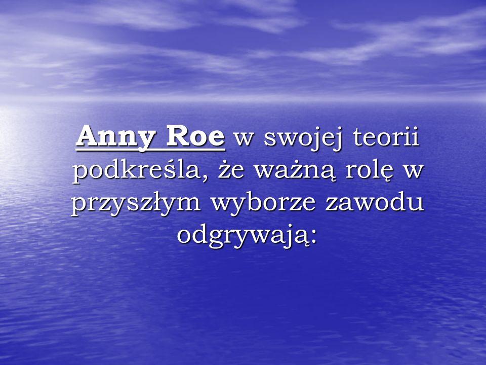 Anny Roe w swojej teorii podkreśla, że ważną rolę w przyszłym wyborze zawodu odgrywają: