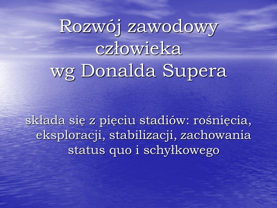 Rozwój zawodowy człowieka wg Donalda Supera składa się z pięciu stadiów: rośnięcia, eksploracji, stabilizacji, zachowania status quo i schyłkowego