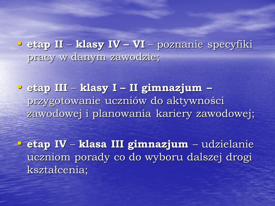 etap II – klasy IV – VI – poznanie specyfiki pracy w danym zawodzie; etap II – klasy IV – VI – poznanie specyfiki pracy w danym zawodzie; etap III – k