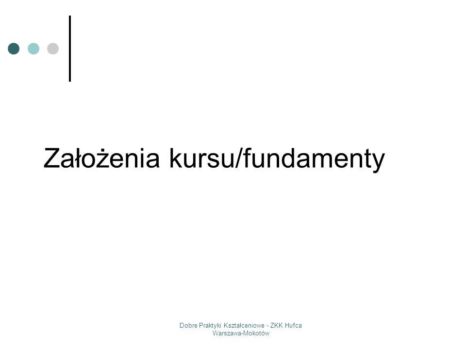 Dobre Praktyki Kształceniowe - ZKK Hufca Warszawa-Mokotów Założenia kursu/fundamenty