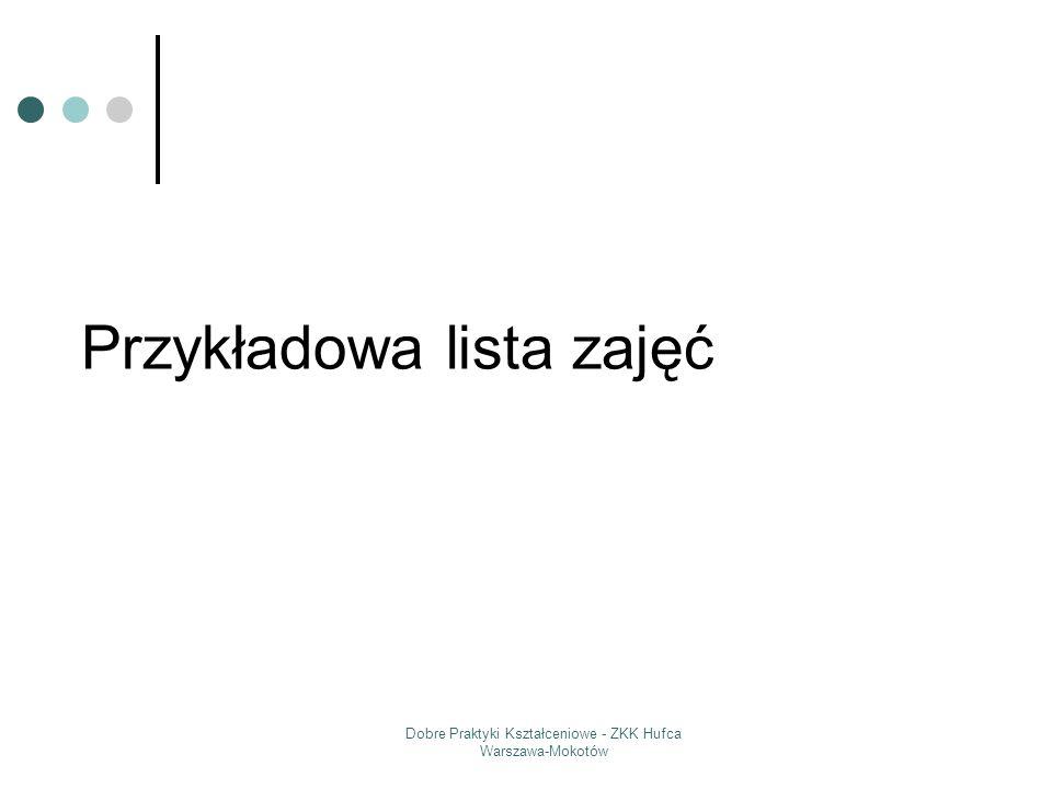 Dobre Praktyki Kształceniowe - ZKK Hufca Warszawa-Mokotów Przykładowa lista zajęć
