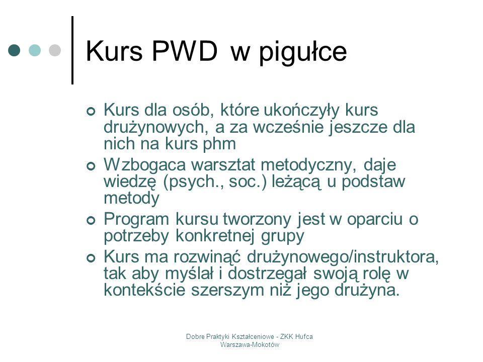 Dobre Praktyki Kształceniowe - ZKK Hufca Warszawa-Mokotów Kurs PWD w pigułce Kurs dla osób, które ukończyły kurs drużynowych, a za wcześnie jeszcze dl