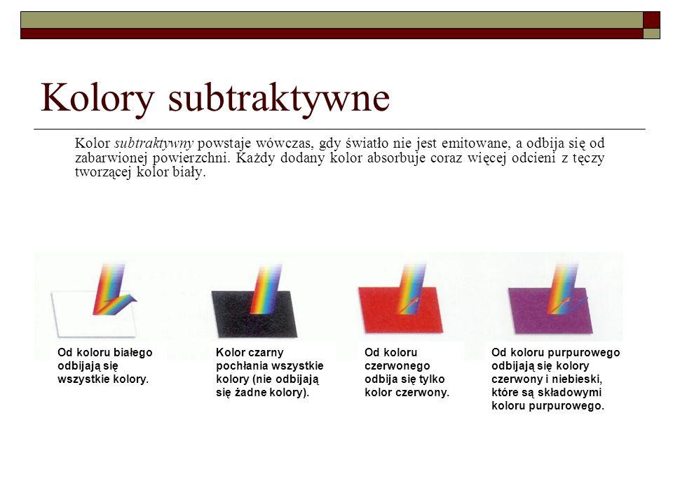 Kolory subtraktywne Kolor subtraktywny powstaje wówczas, gdy światło nie jest emitowane, a odbija się od zabarwionej powierzchni. Każdy dodany kolor a