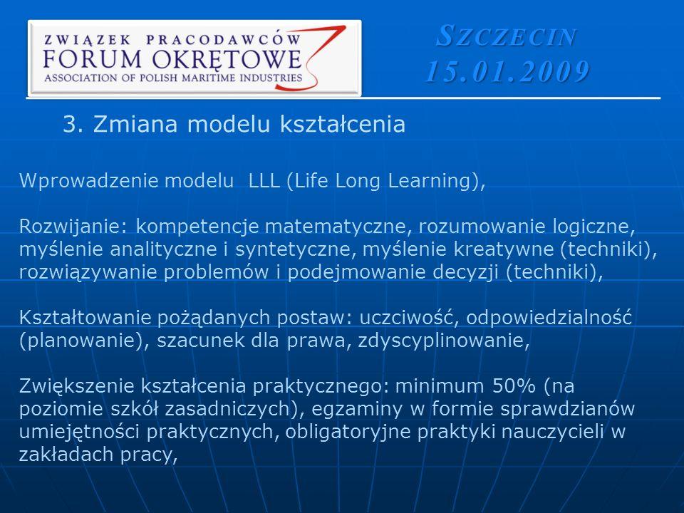 S ZCZECIN 15.01.2009 Wprowadzenie modelu LLL (Life Long Learning), Rozwijanie: kompetencje matematyczne, rozumowanie logiczne, myślenie analityczne i syntetyczne, myślenie kreatywne (techniki), rozwiązywanie problemów i podejmowanie decyzji (techniki), Kształtowanie pożądanych postaw: uczciwość, odpowiedzialność (planowanie), szacunek dla prawa, zdyscyplinowanie, Zwiększenie kształcenia praktycznego: minimum 50% (na poziomie szkół zasadniczych), egzaminy w formie sprawdzianów umiejętności praktycznych, obligatoryjne praktyki nauczycieli w zakładach pracy, 3.