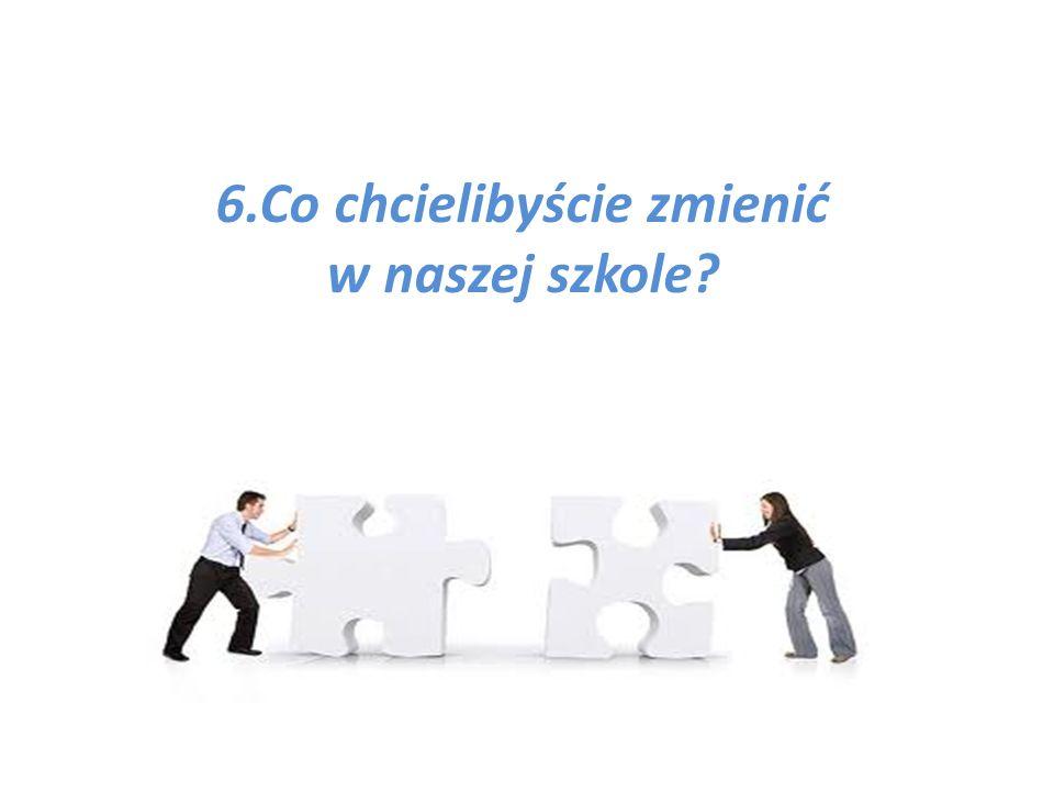 6.Co chcielibyście zmienić w naszej szkole?